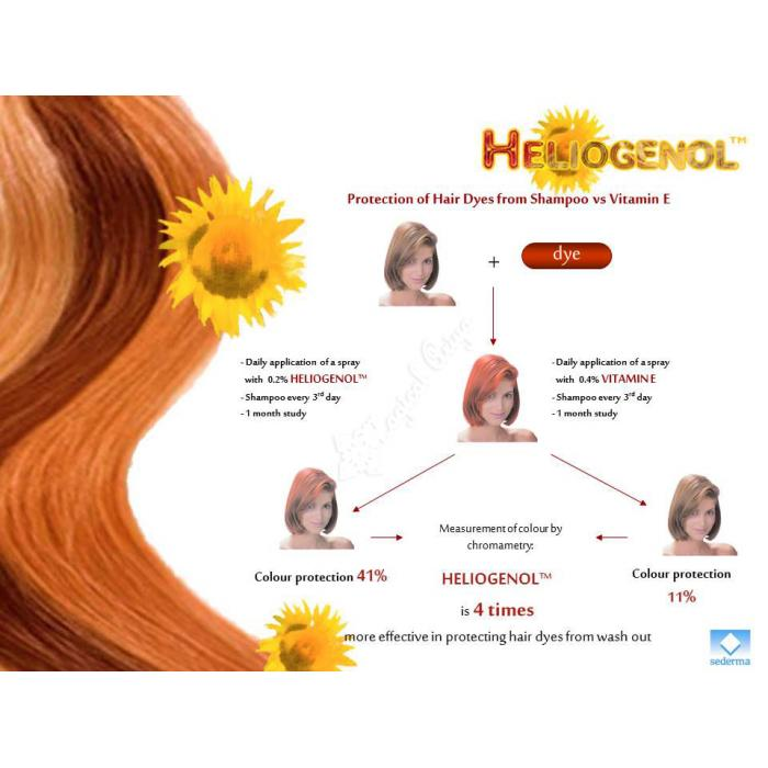 HELIOGENOL (Гелиогенол), 10 гр
